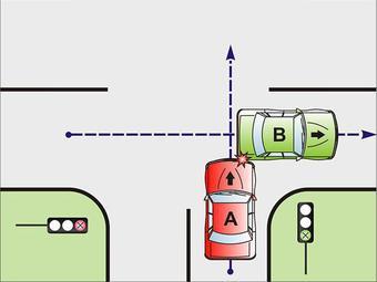 Схема 3.13.  А двигался на разрешающий сигнал светофора или регулировщика и не уступил дорогу В, завершающему...